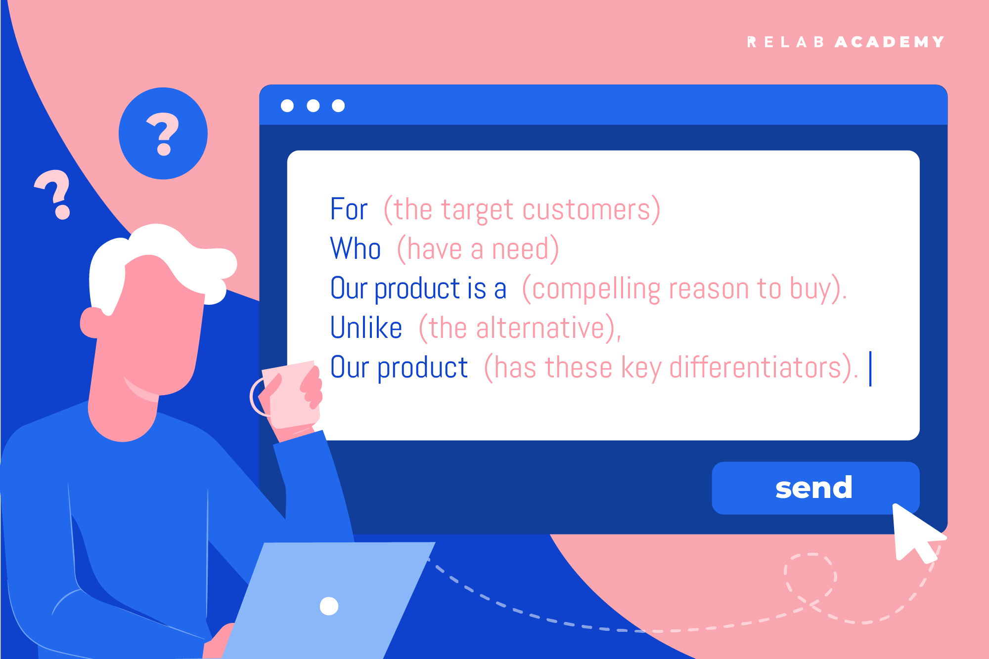 Write Product Vision